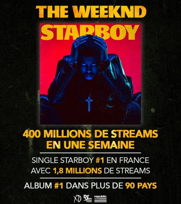 Un record pour The Weeknd !